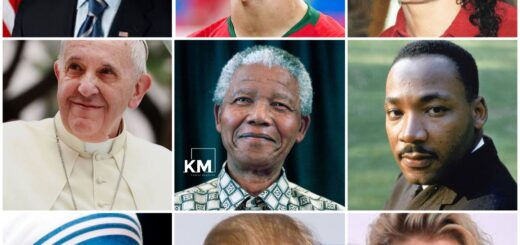 Most Famous Persons In The World